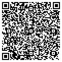 QR code with Sutton's Lawn Service contacts