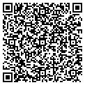 QR code with Rick's Charters contacts