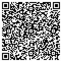 QR code with Russell A Nogg Law Offices contacts