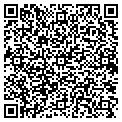 QR code with Grassy Knoll Holdings LLC contacts