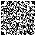 QR code with Human Resource Administrators contacts