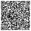 QR code with Clarksville City Inspector contacts