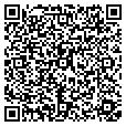 QR code with Clip Joint contacts