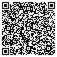 QR code with Rentco Inc contacts