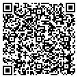 QR code with Resolution Center contacts