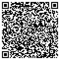 QR code with Player's Two Inc contacts