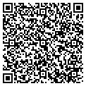 QR code with Susitna Ridge Apartments contacts