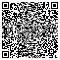 QR code with Alaska Mobile Home Maintenance contacts