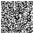 QR code with Choctaw Charters contacts