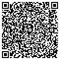 QR code with Loaves & Fishes Inspirational contacts