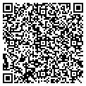 QR code with Susitna Expeditions LTD contacts