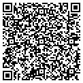 QR code with Alaska Women's Health Service contacts