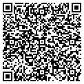 QR code with Medical Park Women's Clinic contacts