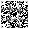 QR code with Mallards Party Tricks contacts
