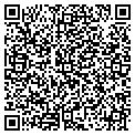 QR code with Klawock City Harbor Master contacts
