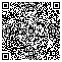 QR code with Sophia F/V contacts