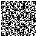 QR code with Jacobski & Son's Painting contacts
