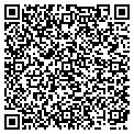 QR code with Risksaver Solutions Online LLC contacts