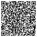 QR code with Klawock City Land Fill contacts
