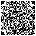 QR code with Appraisal Co Of Alaska contacts
