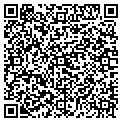 QR code with Alaska Electric Rebuilders contacts