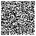QR code with Alaska District Youth contacts