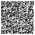 QR code with Alaska Hydro Ax Land Clearing contacts