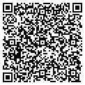 QR code with Alaska Quakes Baseball Club contacts