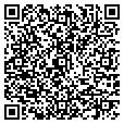 QR code with Lawn Cuts contacts