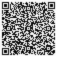 QR code with Gavora Inc contacts