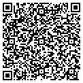 QR code with Alaska Native Communication contacts