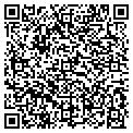 QR code with Alaskan Brokers Real Estate contacts