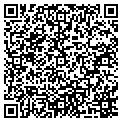 QR code with Southeast Artworks contacts