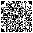 QR code with Avm Inc contacts