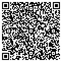 QR code with Battle Grounds Game Shop contacts