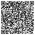 QR code with Firs- By- Sagan contacts
