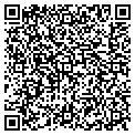 QR code with Petroleum Marketing Solutions contacts