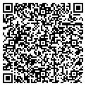 QR code with Girdwood Realty contacts