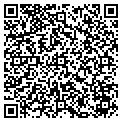 QR code with Sitka Business Resource Center contacts