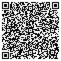 QR code with Alaska Overhead Garage Door contacts