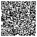 QR code with Claudia's Bookkeeping Service contacts