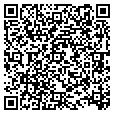 QR code with Risk Management Div contacts
